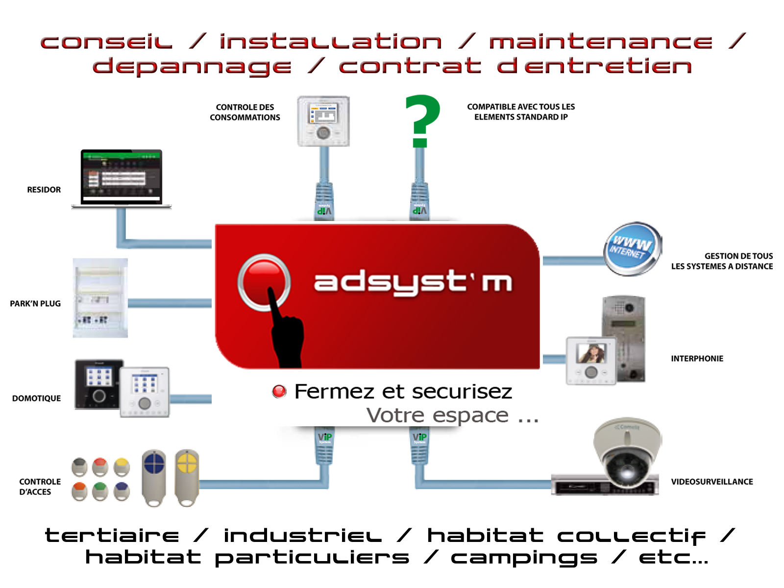 ad systm domotique